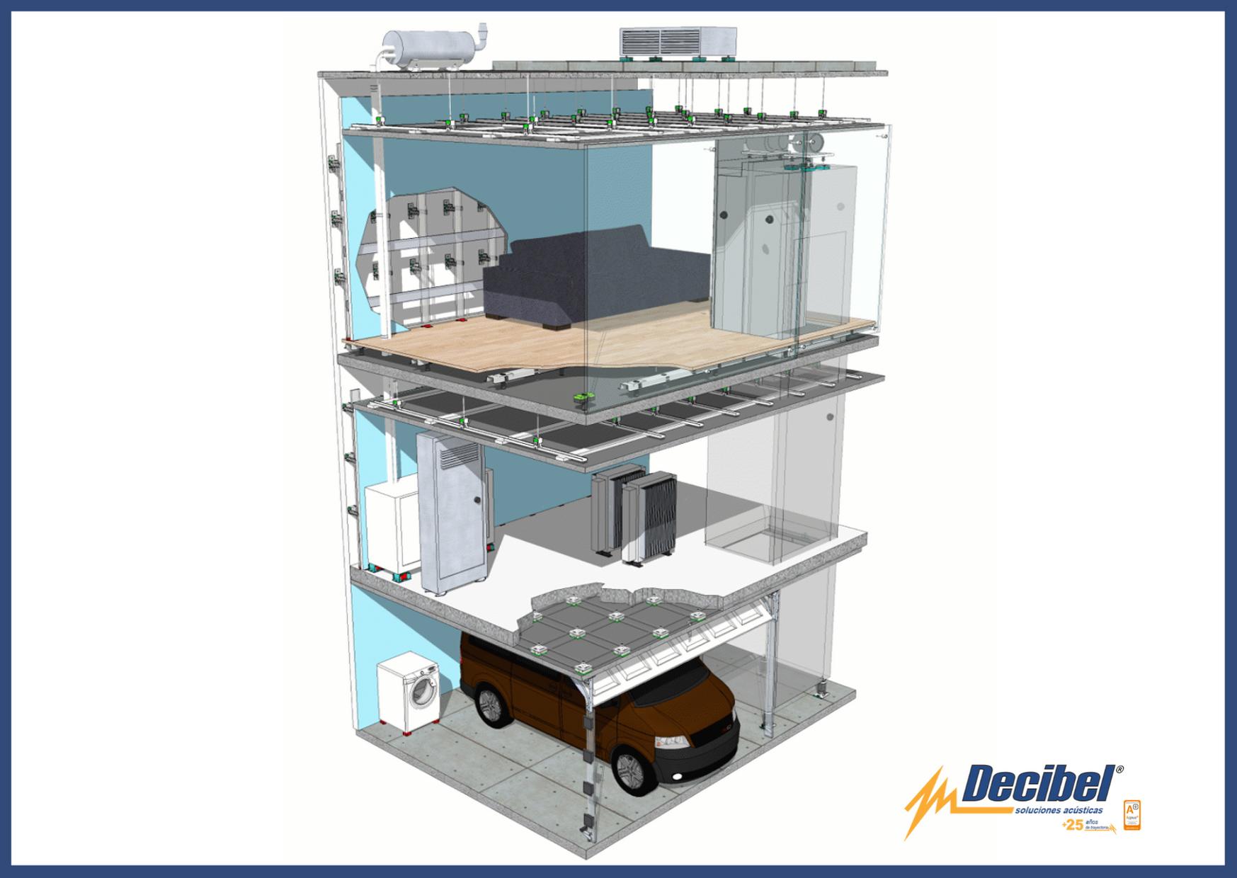 Suspensiones acústicas como solución para techos